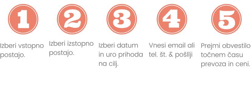 Koraki5